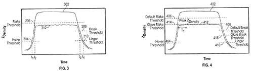 براءة اختراع آبل: استخدام الأيفون بواسطة القفازات