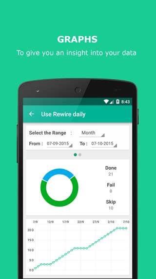 تطبيق Rewire للتحكم في عاداتك وأهدافك