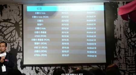 قائمة أجهزة لينوفو التي ستحصل على تحديث الأندرويد 6.0