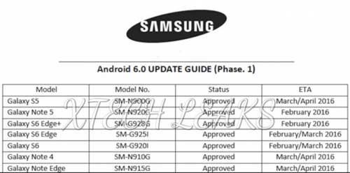 قائمة أجهزة سامسونج التي ستحصل على الأندرويد 6.0 الشهر القادم