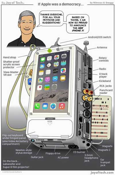 كيف سيكون تصميم الأيفون 7 - لو طبقت آبل آراء المستخدمين ؟     كيف سيكون تصميم الأيفون 7 - لو طبقت آبل آراء المستخدمين ؟