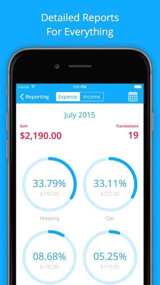 تطبيق MoneyCoach لإدارة مصاريفك المالية - مجانا لوقت محدود