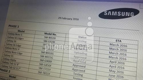 جديد: قائمة أجهزة سامسونج التي ستحصل على الأندرويد 6.0 - بالتاريخ