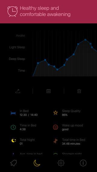 تطبيق Smart Cycle Alarm PRO لتصحيح ساعتك البيولوجية