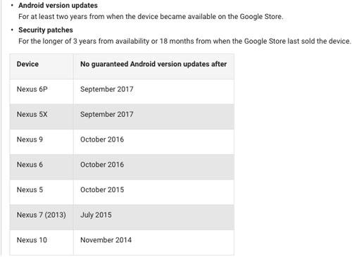 جوجل تعلن رسميا: آخر موعد لحصول جهازك نيكسس على التحديثات