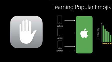كيف يحمي نظام iOS 10 خصوصيتك ؟ إليك هذا التقرير .