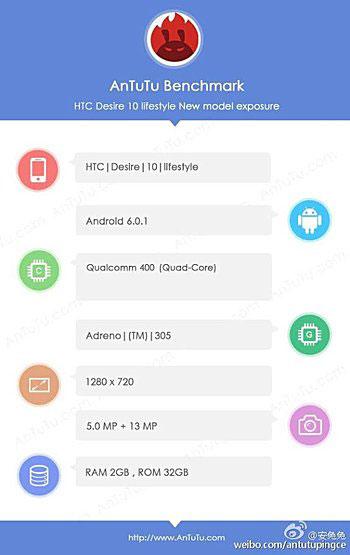 تسريب تفاصيل جهاز HTC Desire 10 Lifestyle بمواصفات متوسطة