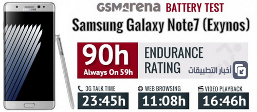 هاتف Galaxy Note 7 : اختبار البطارية !