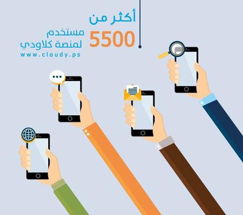 انضم لآلاف المستخدمين لمنصة كلاودي لإنتاج التطبيقات، وأنشئ تطبيقك في دقائق، أو تواصل معنا لإنشاء أي تطبيق تفاعلي لك