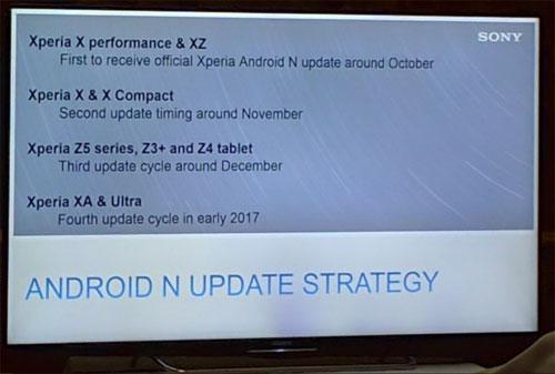 تسريب قائمة أجهزة سوني التي ستحصل على الأندرويد 7.0