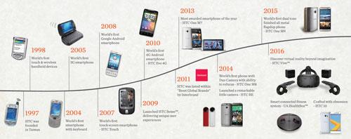 شركة HTC تحقق نتائج مالية جيدة خلال الشهر الماضي