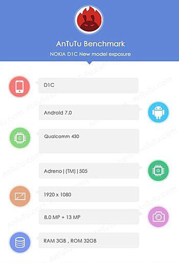 من جديد: رصد مواصفات جهاز Nokia D1C من الفئة المتوسطة