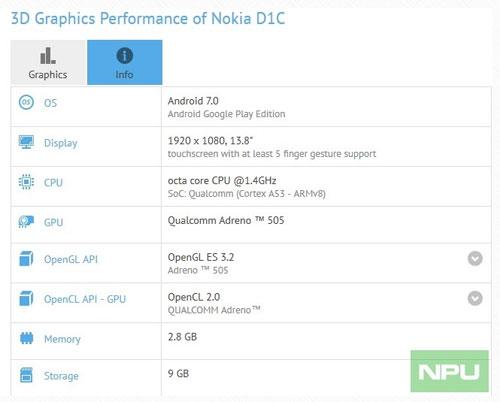 جهاز Nokia D1C ليس هاتفا بل جهاز لوحي كبير