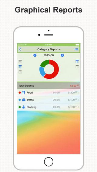 تطبيق DayCost Pro لحساب مصاريفك اليومية