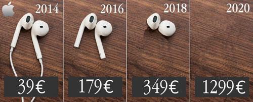 كيف كانت وستكون مستقبلا سماعات الأيفون ؟