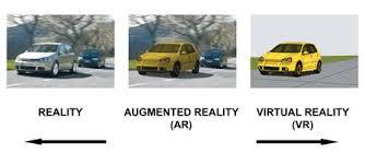 الواقع المعزز AR - ميزة رائعة قادمة قريباً لهاتف الآيفون الخاص بك !