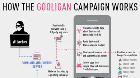 ما هي برمجية Gooligan التي أصابت مليون هاتف ؟ كيف تحمي نفسك ؟