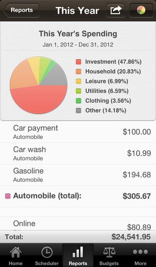 تطبيق Money لتحديد مصاريفك وتنظيمها