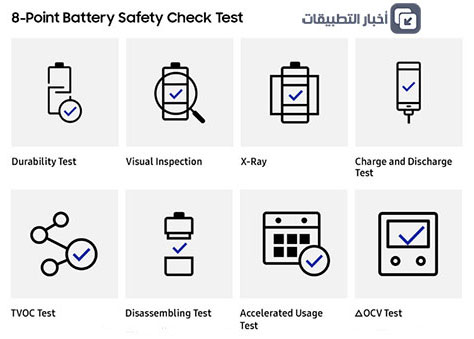 Samsung Eight-Point Battery Safety Check Test
