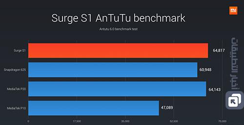 معالج Xiaomi Surge S1 .. بداية جيدة و ليست قوية !