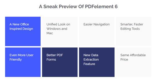 تحديث برنامج PDFelement 6 قادم قريبا - ماذا تتوقع من المزايا ؟