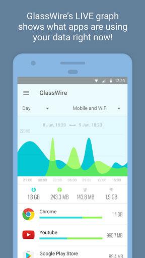 تطبيق GlassWire للحصول على إحصائيات استهلاك الانترنت