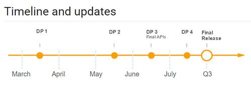 متى يصدر الإصدار النهائي من Android O لكافة المستخدمين ؟