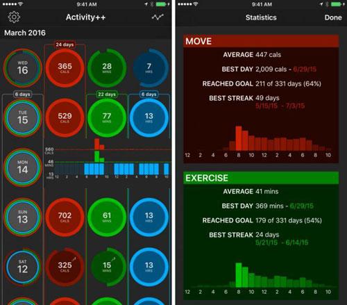 تطبيق Activity++ لمتابعة نشاطك الرياضي