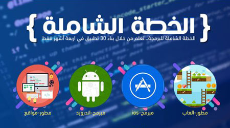 Photo of الخطة الشاملة – تعلم البرمجة من الصفر حتى الاحتراف !