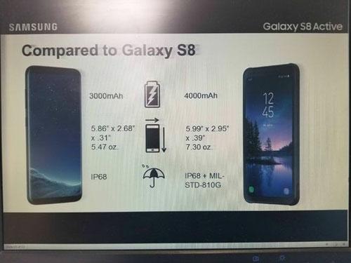 مواصفات هاتف Galaxy S8 Active
