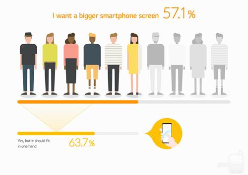 لماذا شاشة الهواتف الذكية عديمة الحواف مفيدة ؟