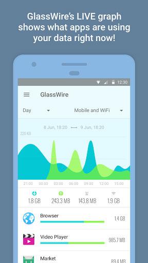 تطبيق GlassWire لإدارة شبكة الانترنت على جهازك الأندرويد