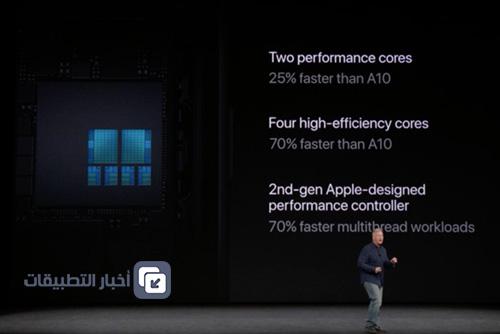 معالج Apple A11 Bionic سداسي النواة