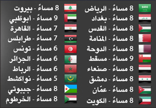 مواعيد مؤتمر آبل في الدول العربية