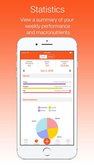 تطبيق ProTracker Plus لمراقبة نشاط جسمك