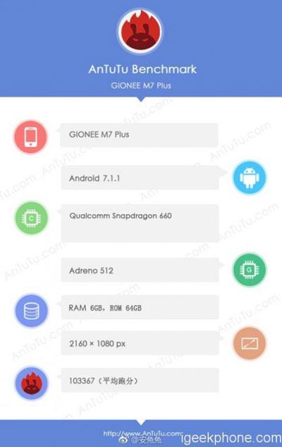 رصد المواصفات التقنية لهاتف Gionee M7 Plus من الفئة الجيدة