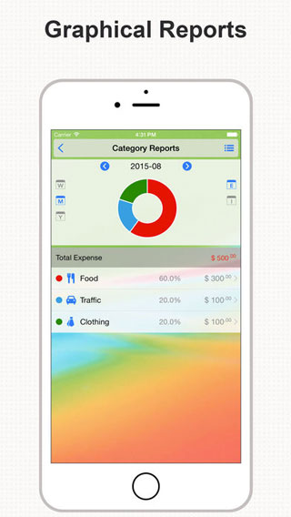 تطبيق DayCost Pro لمتابعة وتسجيل مصاريفك