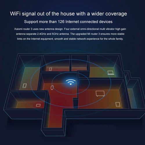 جهاز XIAOMI Mi WiFi 3 راوتر ذكي بمزايا احترافية لزيادة قوة اتصال الانترنت