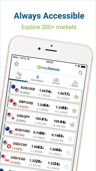 خدمة easyMarkets - للتداول وزيادة فرص تحقيق الأرباح