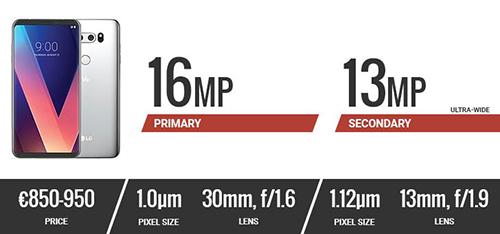 LG V30 / G6