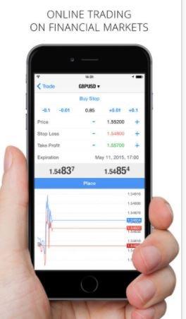 تداول الفوركس forex trading - عبر Royal Capital Pro بأفضل المزايا