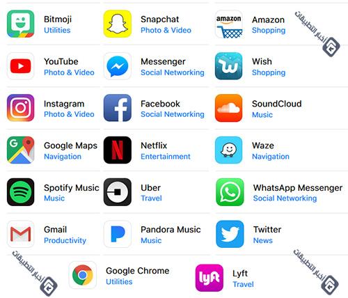 أشهر التطبيقات في متجر التطبيقات في 2017