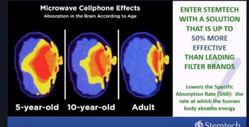 اختلاف تأثير الموجات الهاتفية على الإنسان بحسب العمر