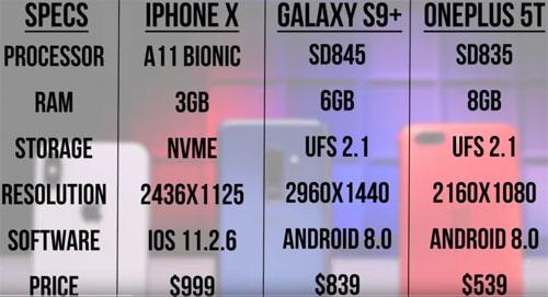 اختبار السرعة بين جالاكسي S9+ والأيفون X و OnePlus 5T ، من الأسرع