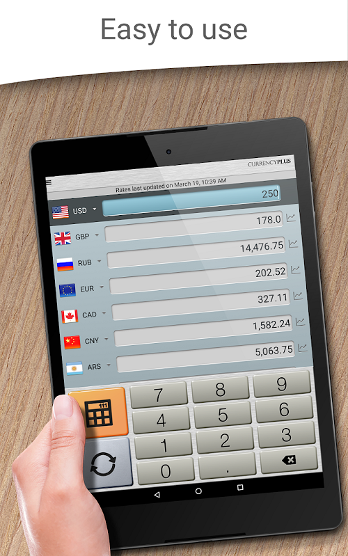 Currency Converter Plus Free