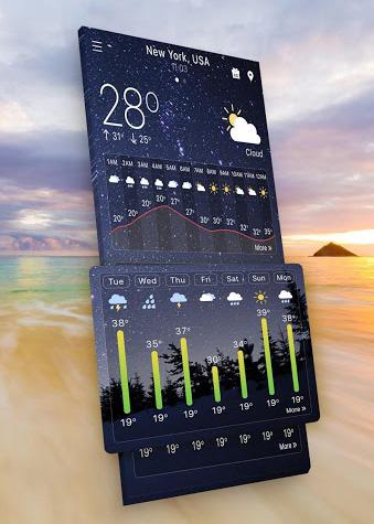 تطبيق Hourly Weather Pro