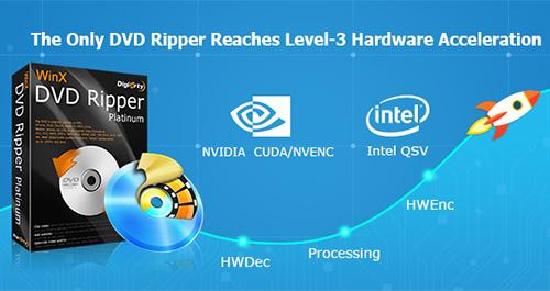 5 أسباب تدفعك لتجربة برنامج WinX DVD Ripper لنسخ أقراص DVD و تحويلها!
