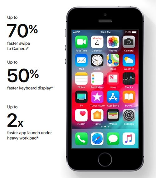 نظام iOS 12 : أداء أفضل ، سرعة أكبر!