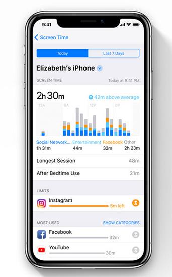 ميزة Screen Time في iOS 12
