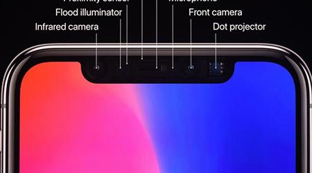 قصة النتوء العلوي للشاشة النوتش في الهواتف الذكية - كيف بدأ و إلى أين يتجه ؟!